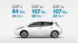 2016 Leaf Driving Range Options.
