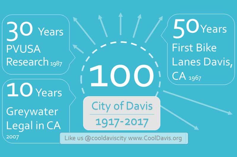 Davis Centennial Meme