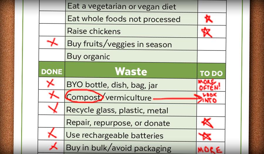 Consumption Checklist Cool Davis