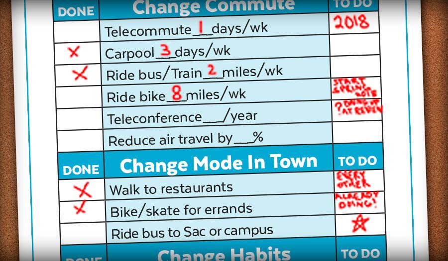 Transportation Checklist Cool Davis
