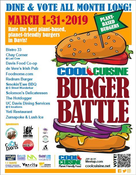 Restaurant list burger battle
