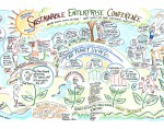 Visualisation of Sustainable Enterprise Conference